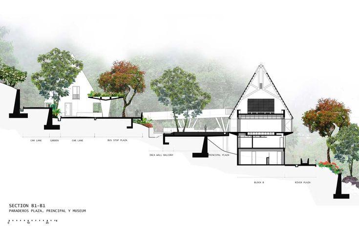 Visitors Center CORTE-2-ENG « Landscape Architecture Works | Landezine