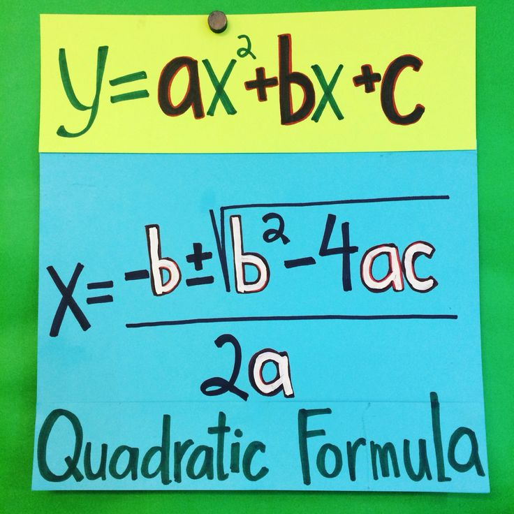 High School Math word wall ideas.