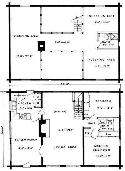 Log Cabin And Home Plans And Prices Catwalk Log Cabin Plans Log Home Plans House Plans