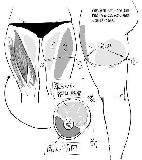 Victim girls twitter anatom a pinterest for Statut illustrateur