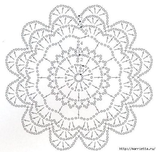 Льняная ткань и крючок. Схемы для вязания скатерти (6) (524x508, 180Kb)