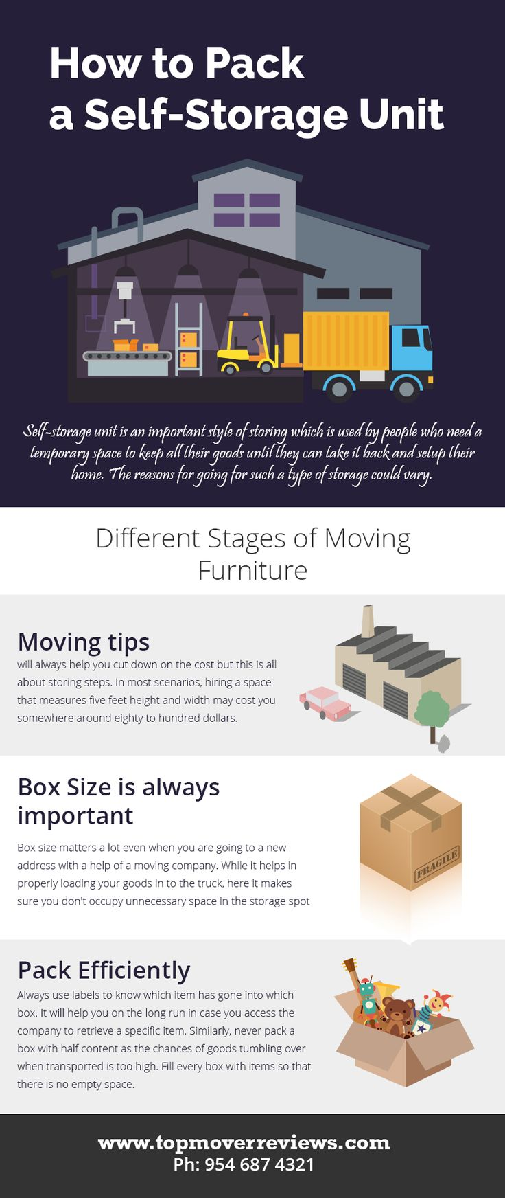How to pack a self storage unit ? Top mover reviews moving tips helps people who need a temporary space to keep all their goods until they setup their home. http://topmoverreviews.com/how-to-pack-a-self-storage-unit