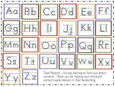 Path of Motion ABC Parent Card - - Re-pinned by @PediaStaff – Please Visit http://ht.ly/63sNt for all our pediatric therapy pins