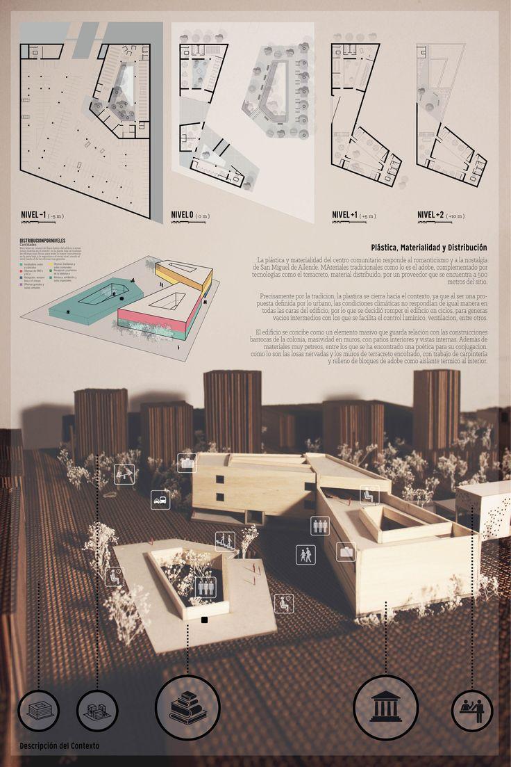 Lamina #2 de mi proyecto de titulación. Centro Civico Agrario en San Miguel de Allende