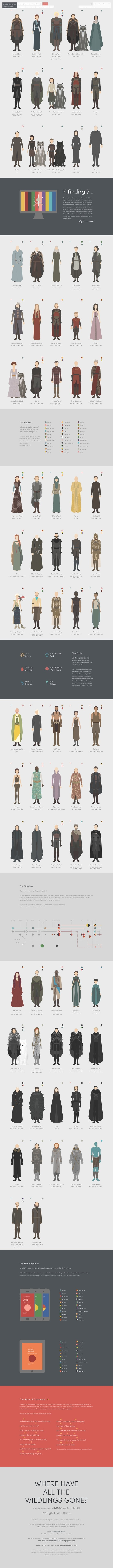 Game of Thrones website infographic by Nigel Evan Dennis....keep clicking, it gets big enough to read.