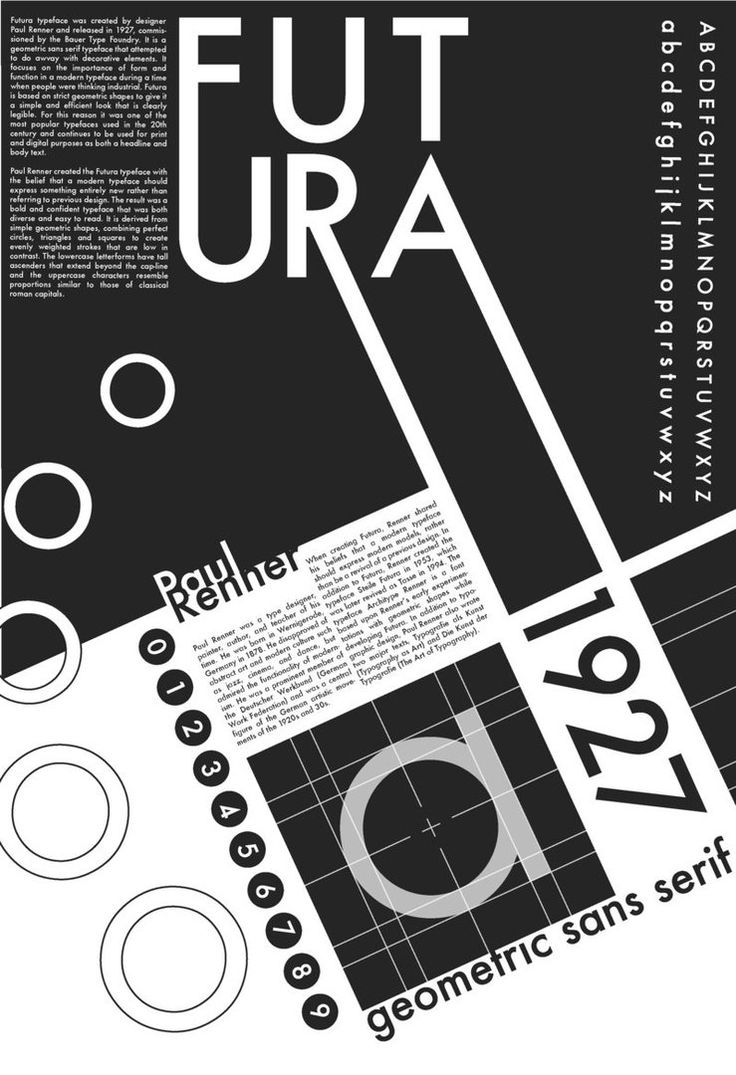 Poster design hierarchy - Futura Typeface Poster By Rmardesign