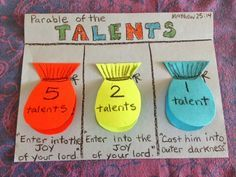 "Matthew 25:14-30. The Parable of the Talents. We are being held accountable for our actions on the blog tonight. Which would you choose to hear: ""Enter into the JOY of your lord"" or ""Cast him into outer darkness?"" Life is made of choices. Easy, inexpensive, and unique children's Bible lessons. Free to all! Take a look and share!"