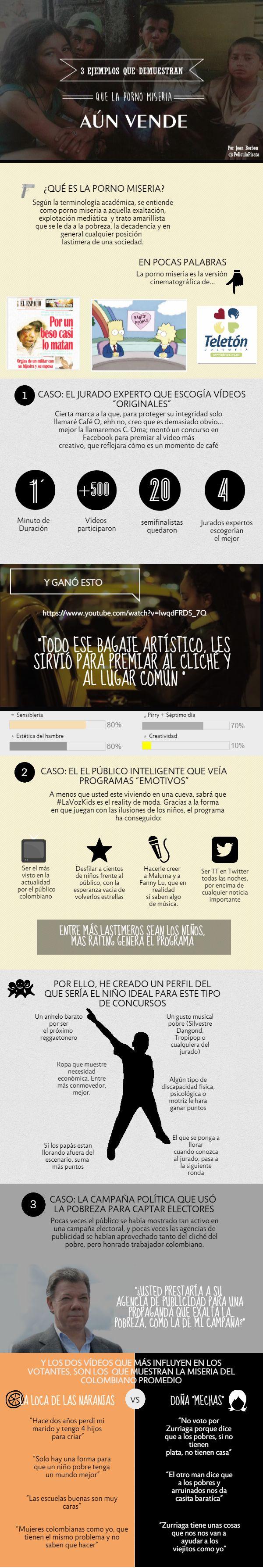 infografía sobre el panorama audiovisual colombiano #Cine #Televisión #Publicidad