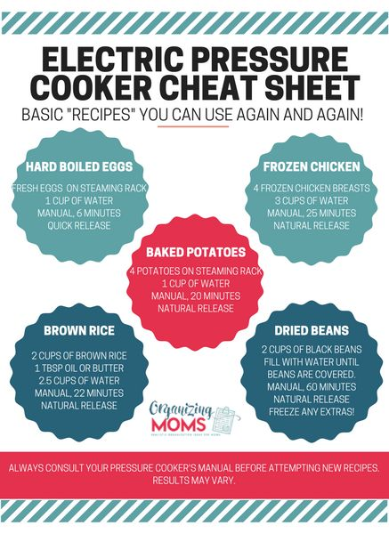 Instant Pot recipe cheat sheet. Download for free, and never fumble for a recipe again!