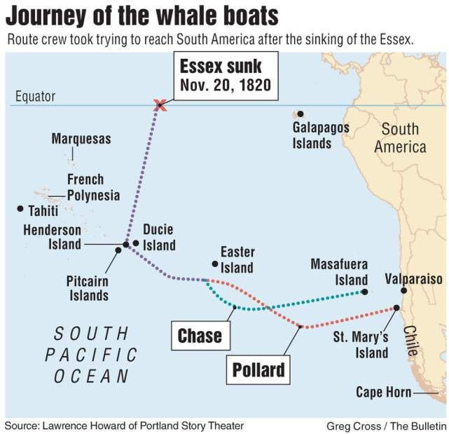 Image result for map + whaling ship essex