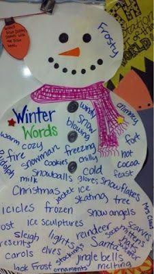 Winter Poetry! - Alliteration christmas lights, haiku snowflakes, reindeer limericks and acrostic poetrees :)