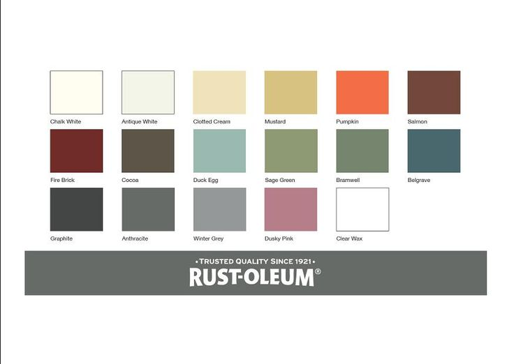 Chalky Furniture Paint Colours