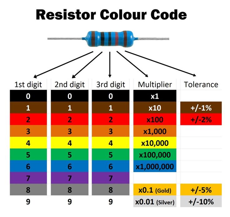 1916 best Mechanicu0027s Corner images on Pinterest Corner, Arc - resistor color code chart