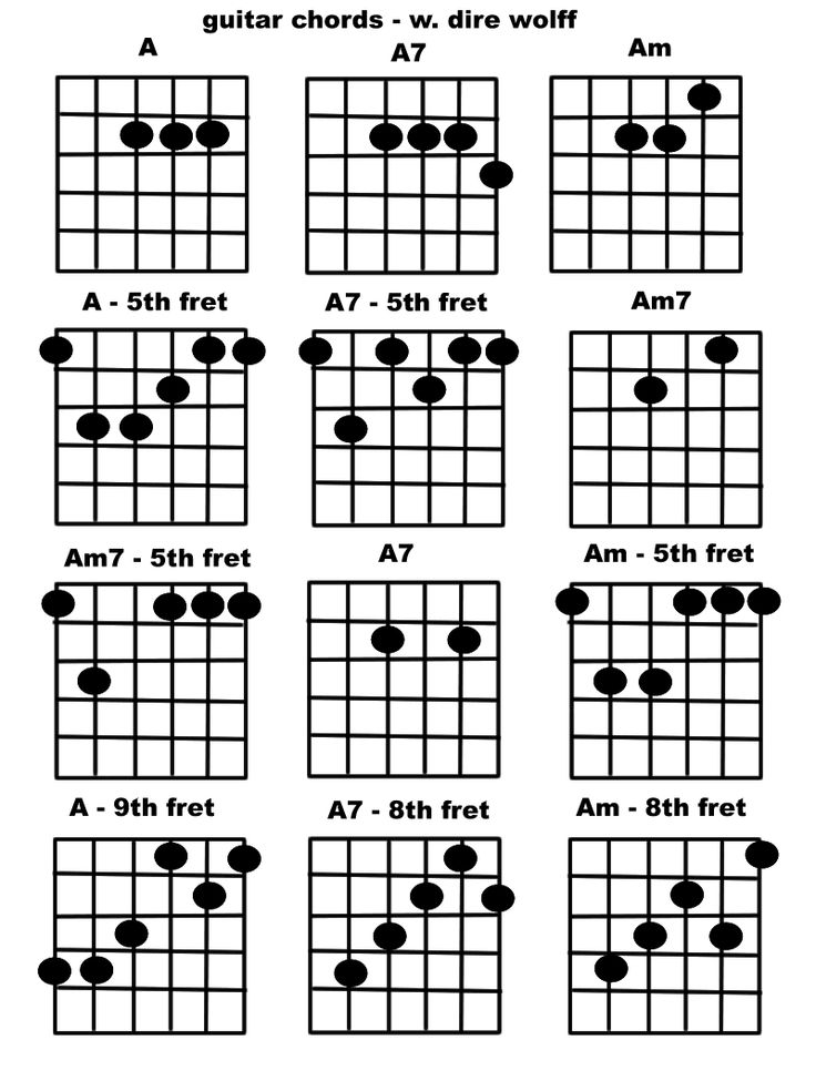 510 Best Not Scales Images On Pinterest Guitars Guitar Chords And
