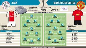 Ajax y Manchester United, dos históricos que esperan renacer en la fin http://www.sport.es/es/noticias/europa-league/ajax-manchester-united-dos-historicos-que-esperan-renacer-final-europa-league-6057315?utm_source=rss-noticias&utm_medium=feed&utm_campaign=europa-league