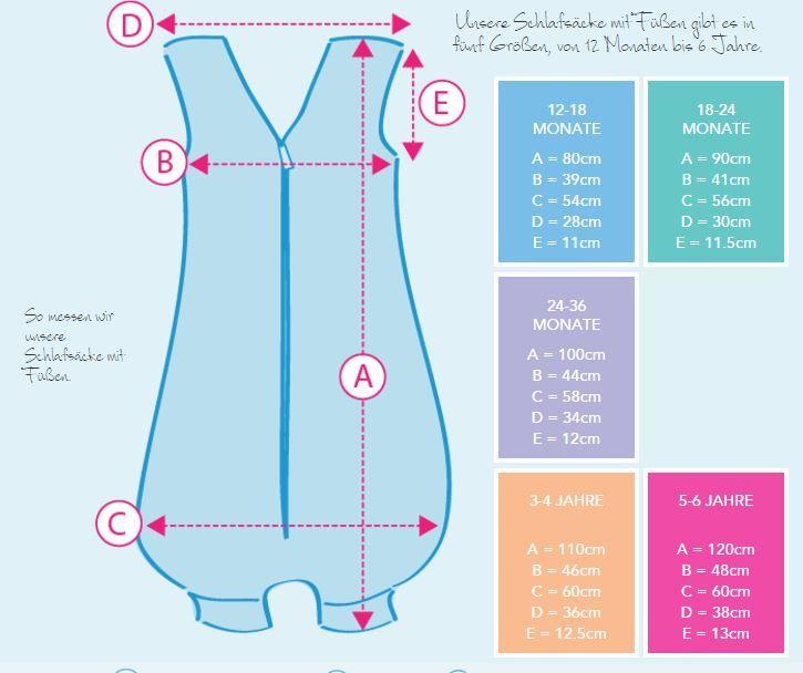 Schlummersack Schlafsäcke mit Beinen gibt es in fünf Größen, für Kleinkinder ab 12 Monaten bis für Kinder von sechs Jahren.  Bitte beachten Sie bei der Wahl des Schlafsacks, dass Ihr Kind darin herumlaufen kann und nachts die Füße innen in den Schlafsack passen. Die Länge von den Schultern bis zu den Füßen gemessen + ca. 10 cm ergibt die passende Schlafsacklänge ;-) Mehr Informationen gibt es www.schlummersack.de