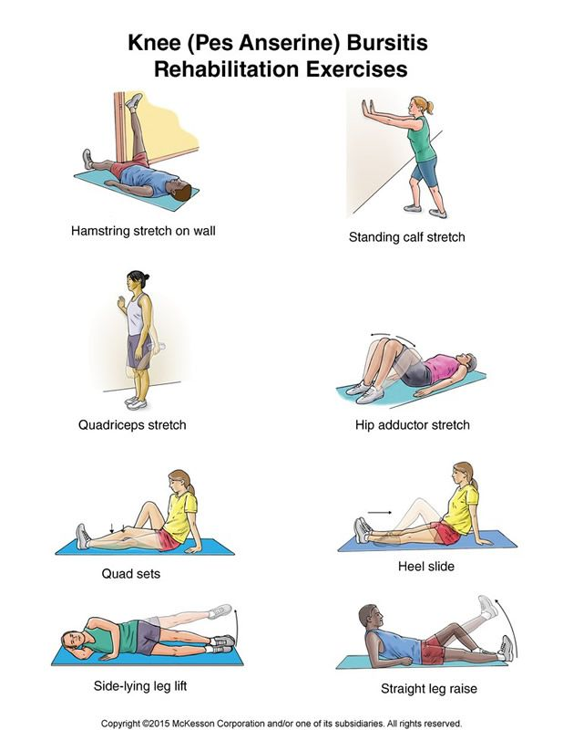 Knee (Pes Anserine) Bursitis Exercises: Illustration