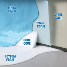 Above Ground Pool Liner Guard 18ft Round