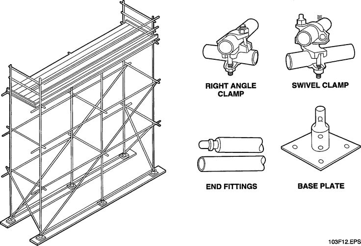 scaffolding  u202a  u200ecoupler u202c is used as a fundamental component
