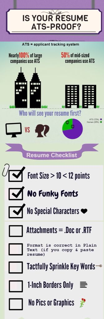 Do you know how to get past the ATS sentry?? We do! Triple Play - font size for resume
