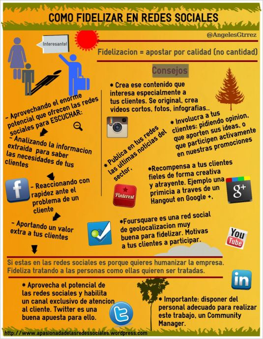 Cómo fidelizar en Redes Sociales #infografia #infographic #socialmedia #marketing