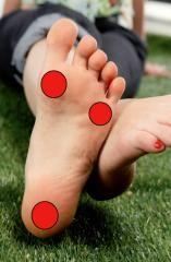 Stav našich chodidel ovlivňuje naši chůzi, držení těla, svaly, klouby a míru bolesti našeho pohybového aparátu. Vše z nich vychází a tudíž jsou velmi důležitá pro procvičení celého těla. Podle postoje a chůze jsou odborníci schopni okamžitě odhadnout, zda-li jsme zdrávi a máme energii, popřípadě jaké problémy s páteří, svaly a klouby máme. Špatný postoj…