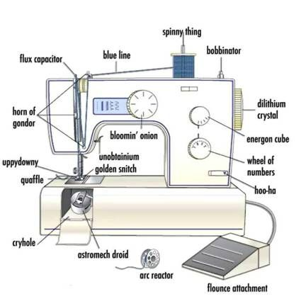 Sewing Machine Thingys!