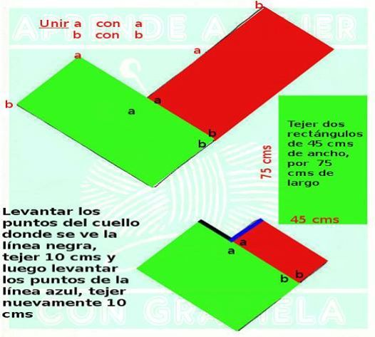 Para realizar éste poncho super fácil necesitamos: MATERIALES 600 grs de acrílico semi-grueso Agujas N° 6 Un botón PUNTO EMPLEADO Santa Clara. (tejemos todo al derecho) DESARROLLO. Realizar dos rectángulos. Montar en la aguja 45 cms (ver video para hacer la transformación de cms a puntos) Cálculos de tejidos Tejer 75 cms y cerrar los …