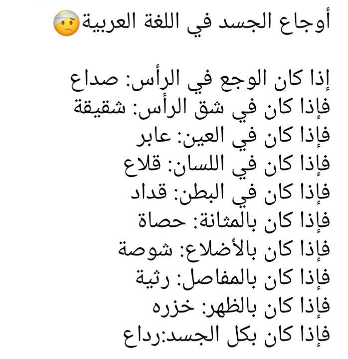 اسماء اوجاع الجسد في اللغة العربي A N S Math Math Equations