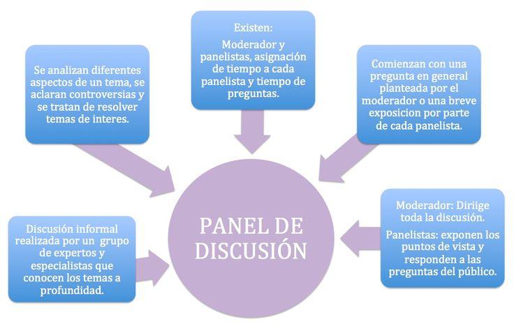 TEMA 6: PANEL DE DISCUSIÓN