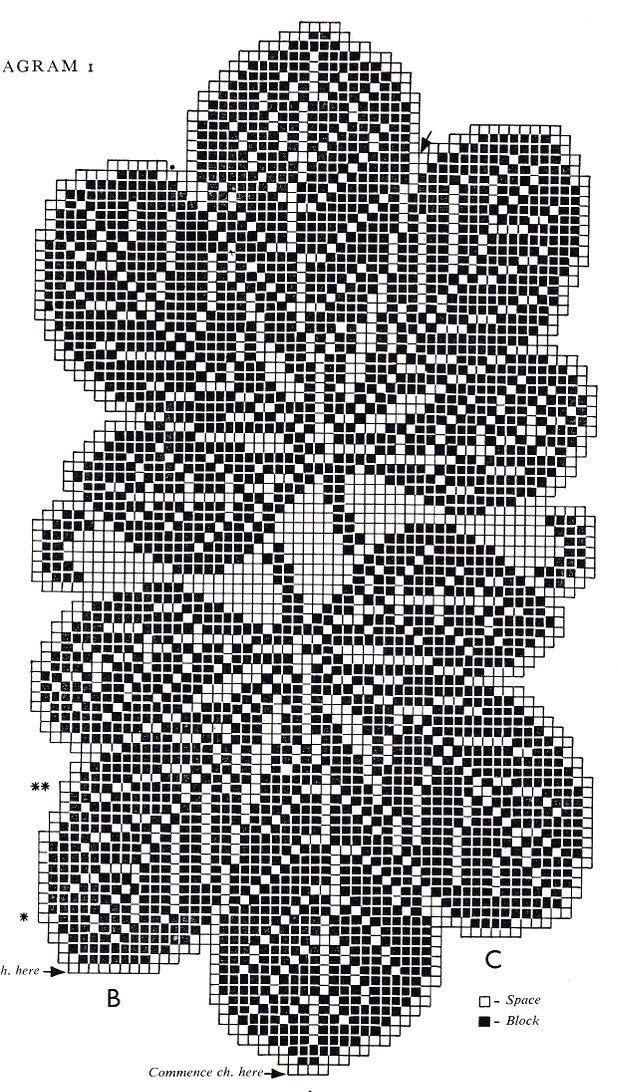 crochet em revista: motivos folhas
