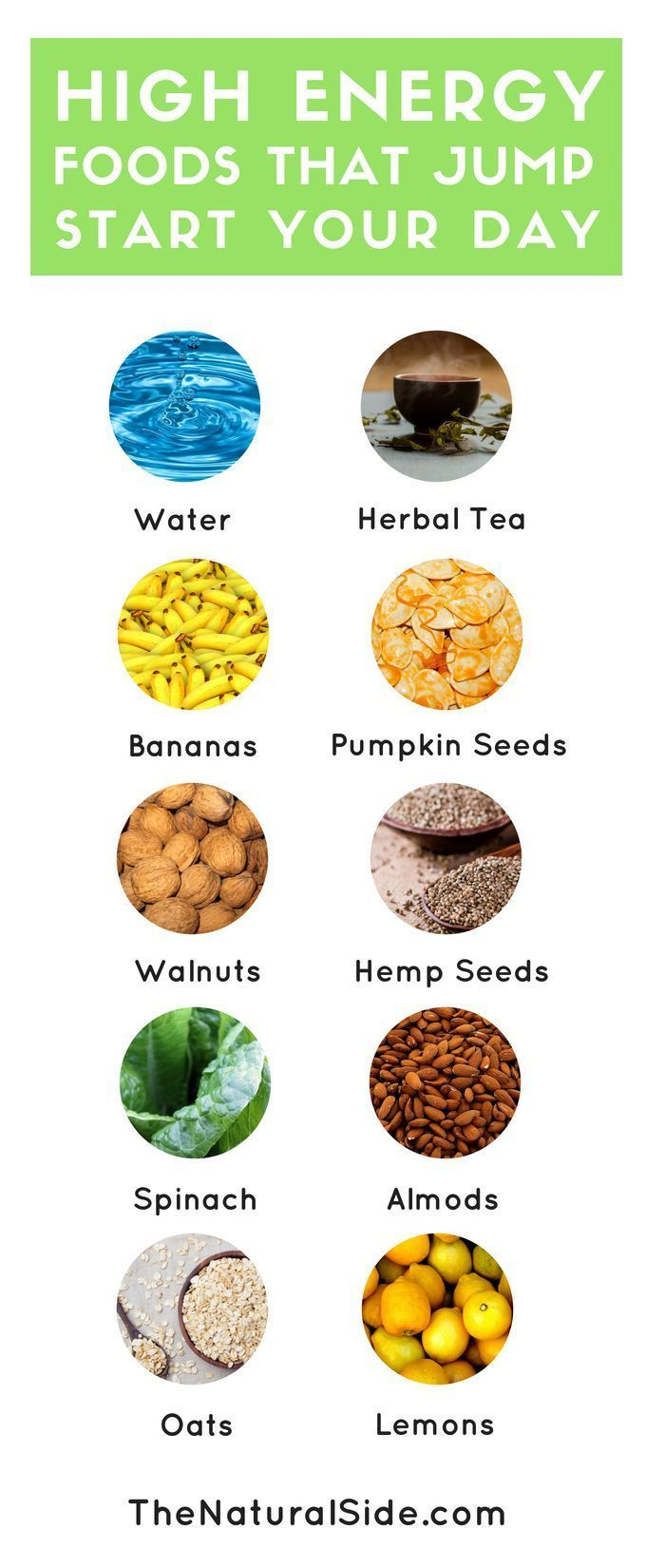 10 High Energy Foods That Jump Start Your Day Energy Foods High Energy Foods How To Boost Energy Boost E High Energy Foods Energy Foods Diet And Nutrition