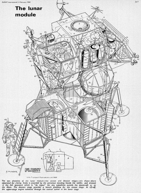 Cutaway diagram of Lunar Module.