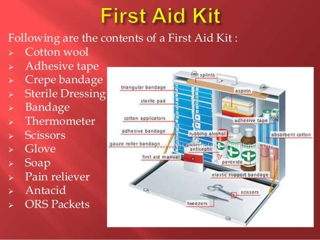 First Aid Box Contents For Schools images