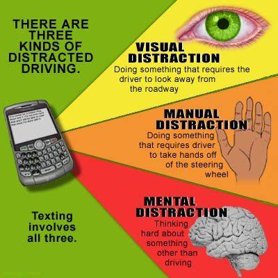 www.tweepyshop.com | Distracted Driving