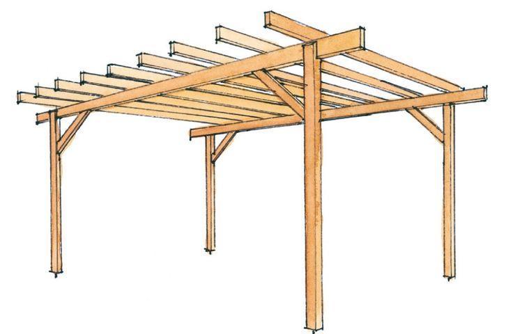 Prikken over i-en på terrassen er taket. Terrassetaket kan være et åpent, beplantet sperretak – en pergola – eller et tett tak som skjermer mot sterk sol og ...
