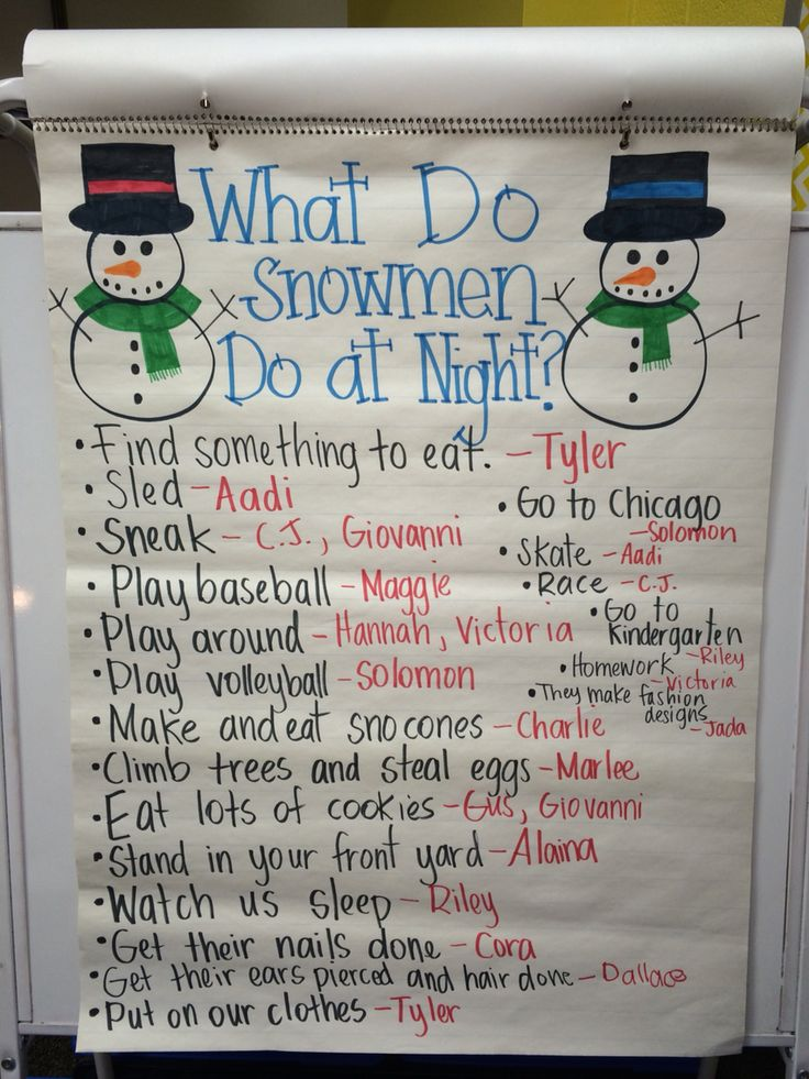 """What Do Snowmen Do At Night?"" Anchor Chart"