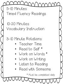 Mrs. H.'s Resource Room: Teaching Reading: How Do You Decide What to Teach? Resource room (special education) schedule for reading