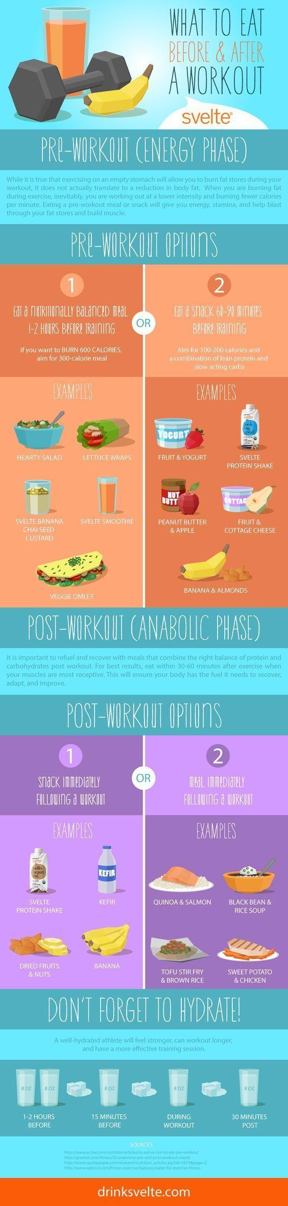 Que alimentos comer para crear #músculo antes y después de entrenar. #Fitness
