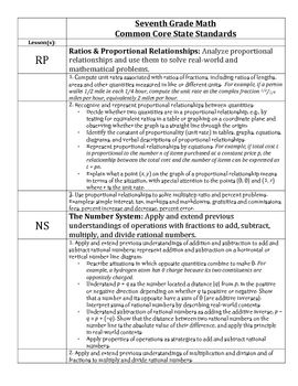 Curriculum associates llc practice test 1 book 1 answers