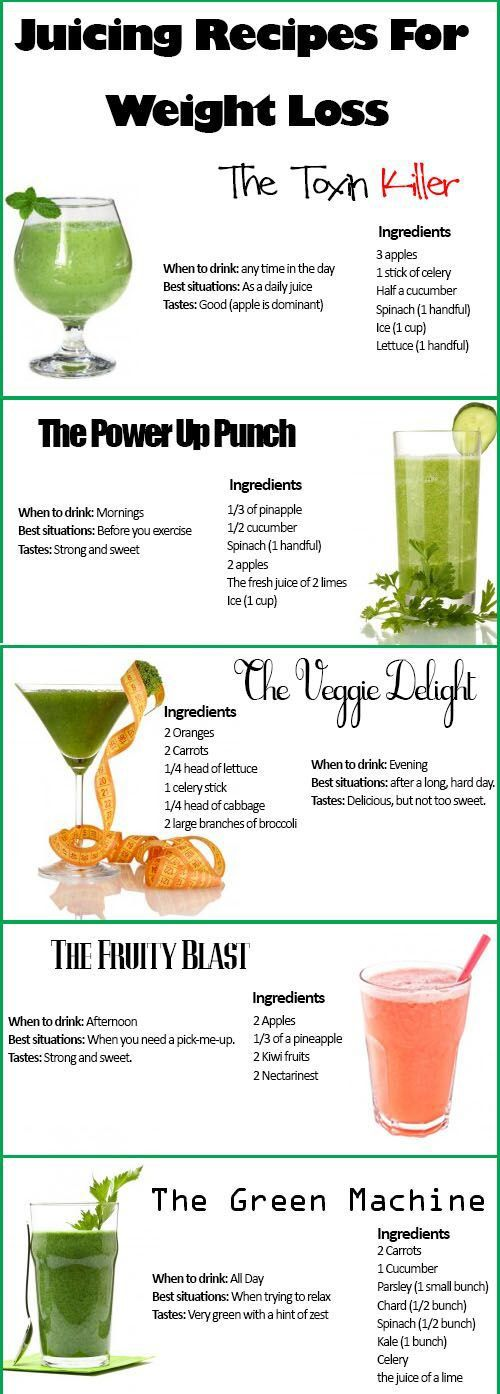 Juicing Recipes for Weight Loss Here is a pretty cool Juicing for Weight Loss infographic recently found on Pinterest. From the Power Punch to the Green Machine, I am sure these are all juices you are gonna' love…