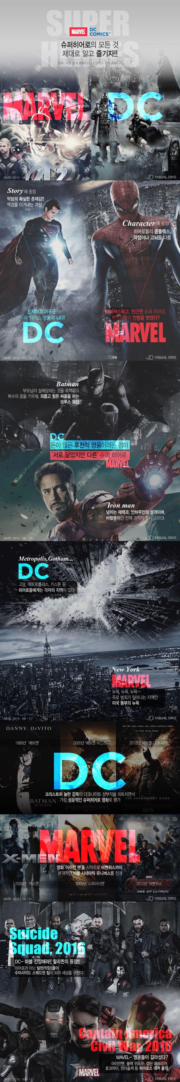 슈퍼히어로 양대 산맥 'DC VS 마블' [인포그래픽] #Super_HERO / #Infographic ⓒ 비주얼다이브 무단 복사·전재·재배포 금지