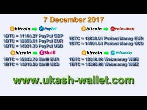 Ukash Mit Paypal