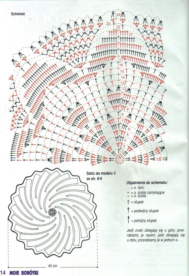 схема крестом рококо барроко