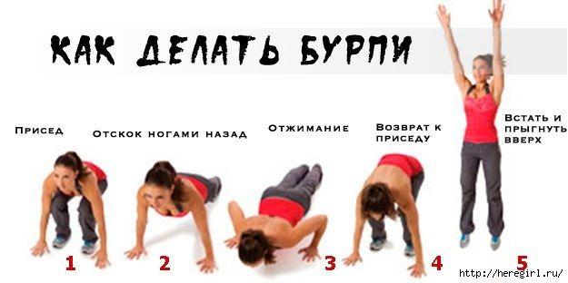 Бурпи: что это за упражнение и как его выполнять, чтобы сжигать лишние калории