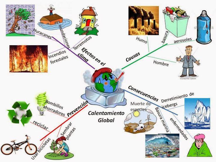 calentamiento global para niños - Google Search