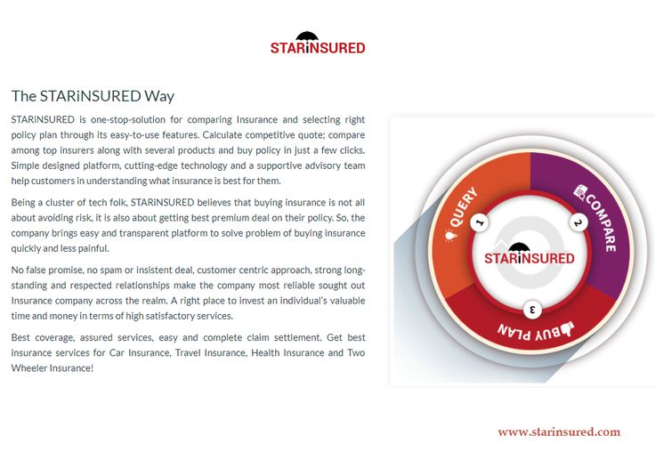 Get right policy plan at STARiNSURED.
