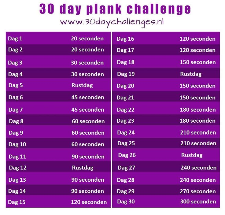 30 day plank challenge – 30 day challenges
