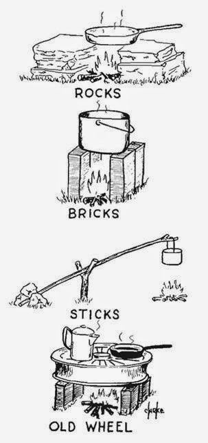 Types of cooking fires