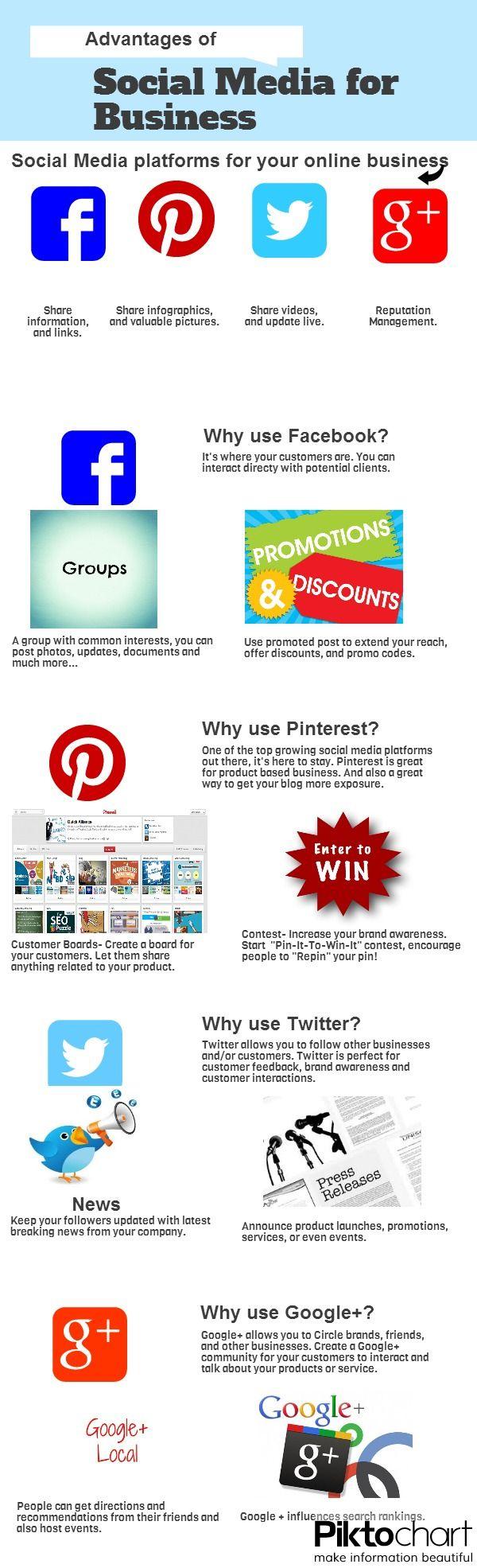 Advantages of Social Media for Business.  #SocialMedia #Business #Infographic